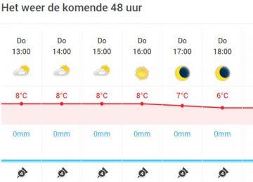 Weerplaza.nl vernieuwing